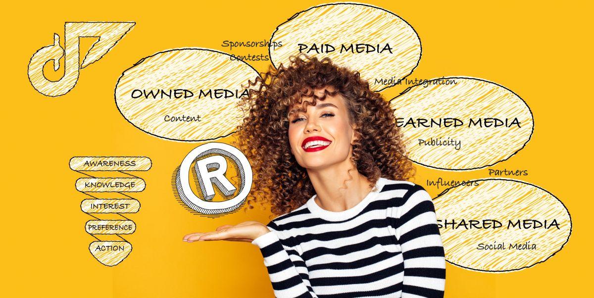 CA Integrated Marketing